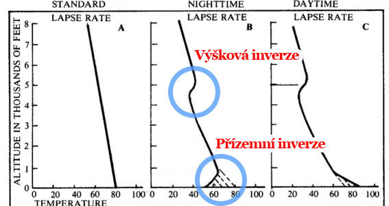 inversion-pagen1